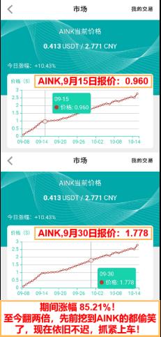 AINK挖矿是2020年最火爆的手机挖矿项目